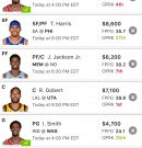 Fantasy Basketball: DraftKings Line-Up for 8/3/20